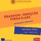 Erasmus Gençlik Fırsatları